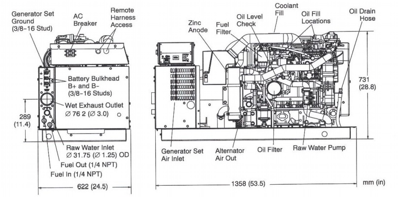 pincor generator wiring diagram   31 wiring diagram images