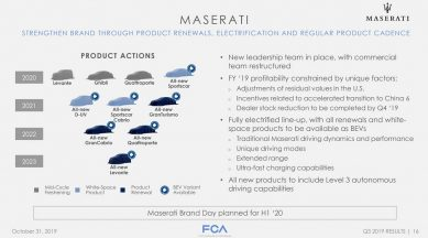 m3 7 389x216 - Maserati's future plans revealed as one-off Zeda spells the end of GranTurismo – The Citizen