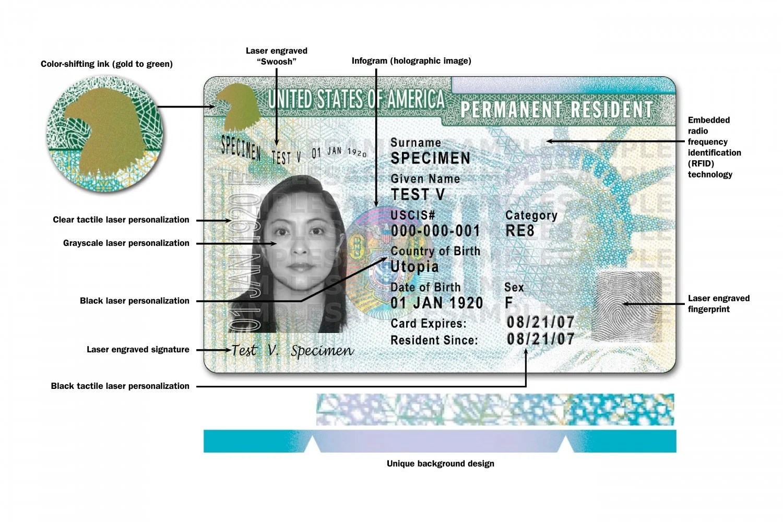 Find Address Car Registration Number