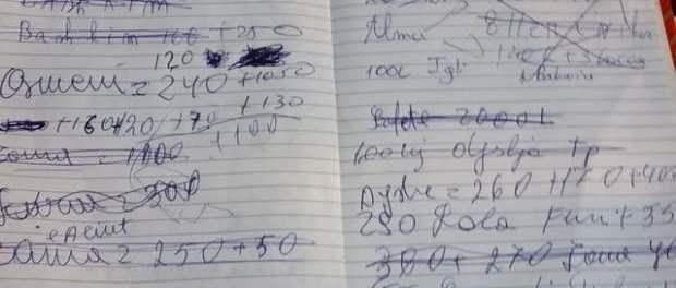 Listë borxhesh në një dyqan në Tiranë. Foto: Sabina Veizaj / Citizens Channel