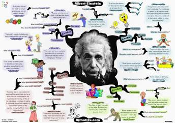 Einstein thoughts