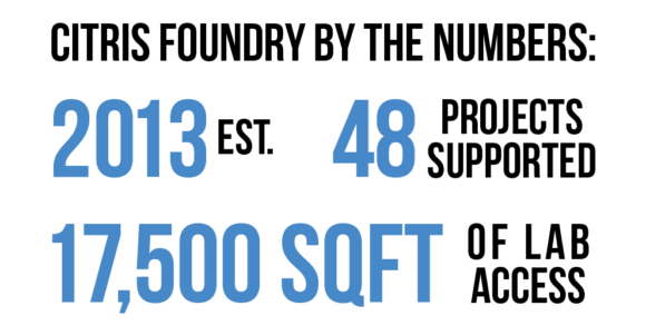 Foundry Website Graphics 2019