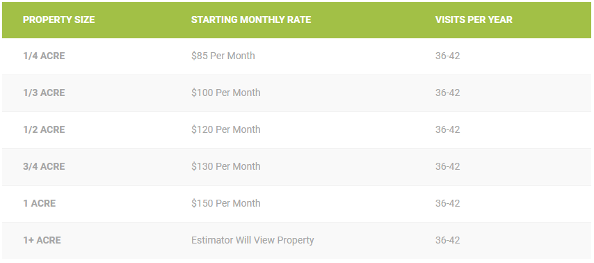citrus county lawn care prices