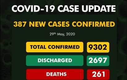 Nigeria's Coronavirus Cases Climb To 9,302