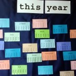 Hated 2016? How to Make a Better New Year