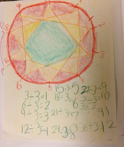 10 pointed star formed from the 3 times table
