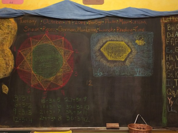 Chalkboard geometric drawing of the 3 times table and the number 6