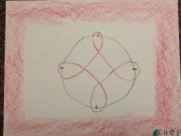Circle form