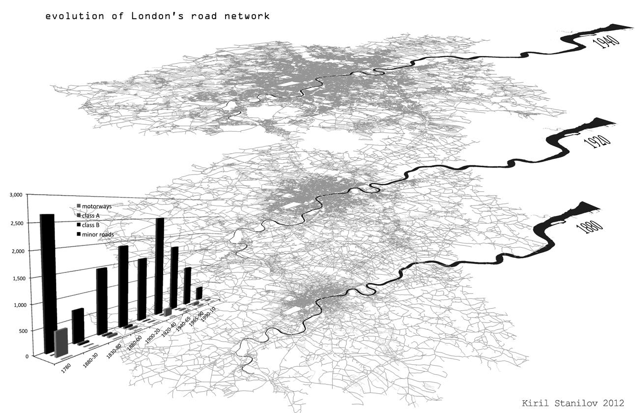 Applied Urban Modelling Citygeographics Urban Form