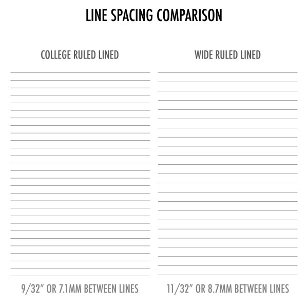 Lined spacing comparison college wide ruled