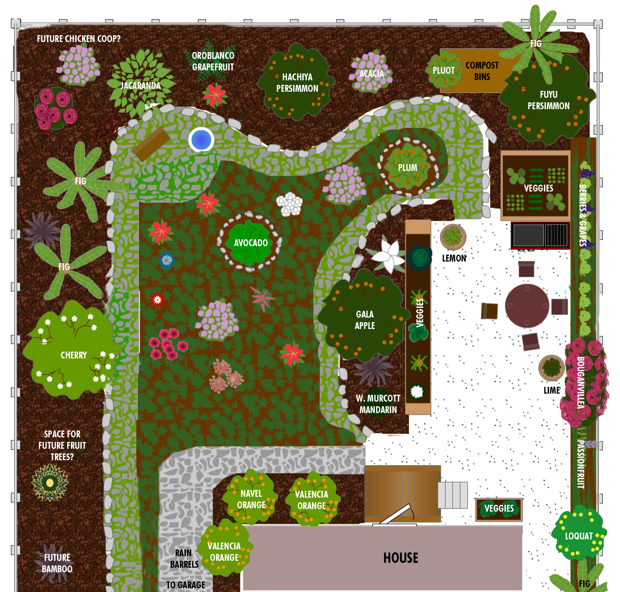 Building a bungalow garden | City Homestead on Backyard Layout Planner  id=57040