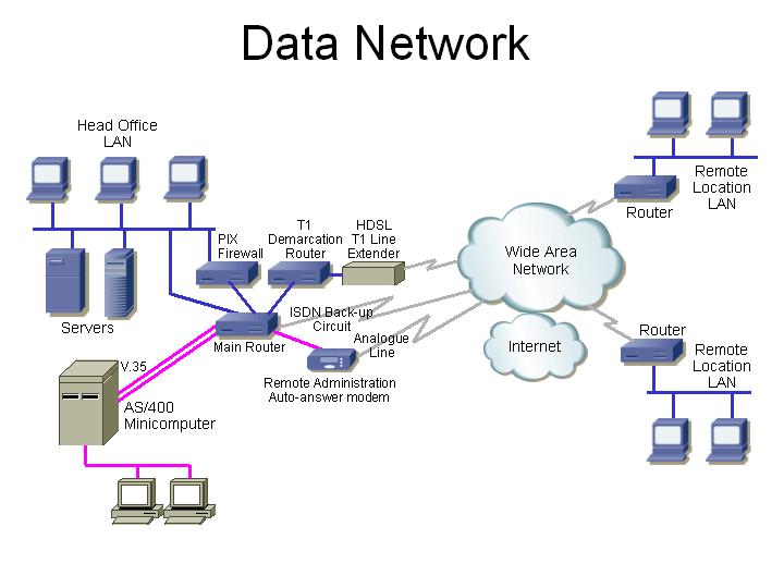 Database Security Scanner
