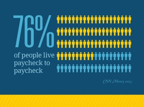 financial-peace-social-infographic-paycheck-to-paycheck | Citylight Church
