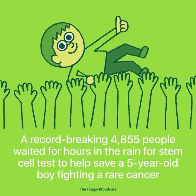 Na test kompatibilnosti izvornih celic je čakalo rekordnih 4.855 ljudi.