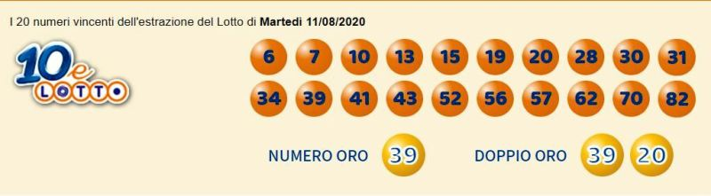numbers 10elotto draw today 11 August-2
