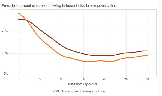 juday_poverty