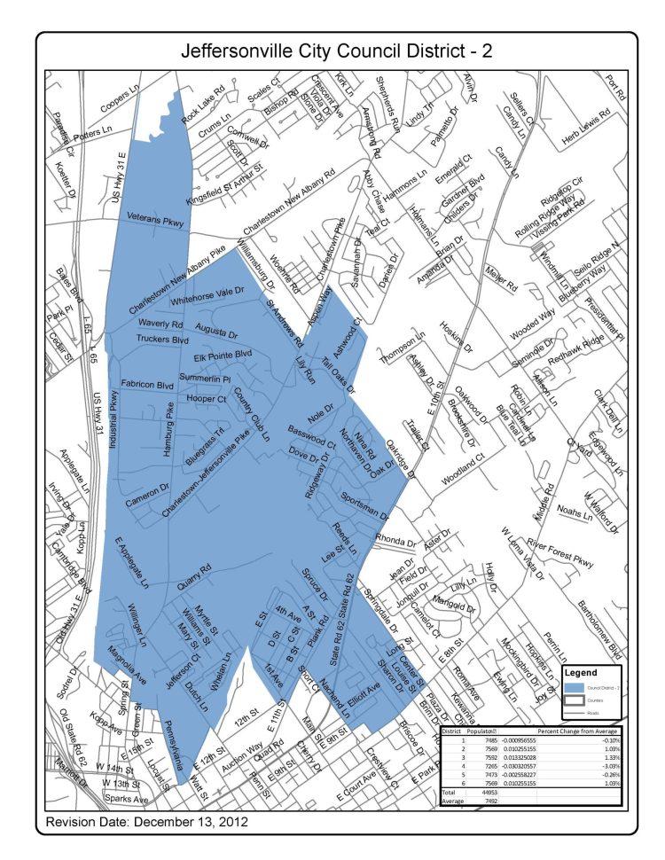 City Council District 2