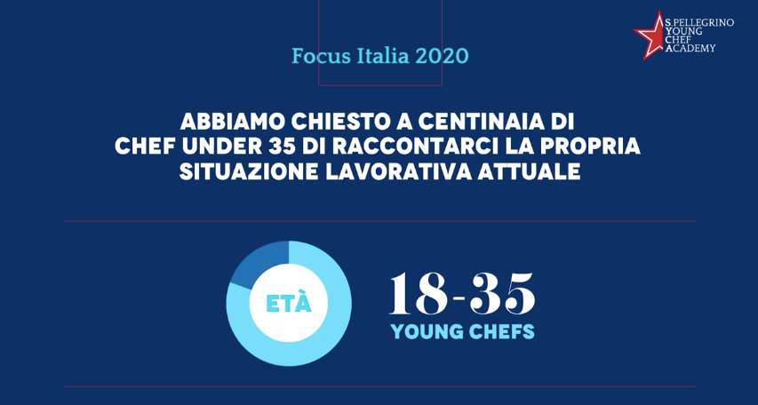 s.pellegrino-young-chef-academy-monitor-2021