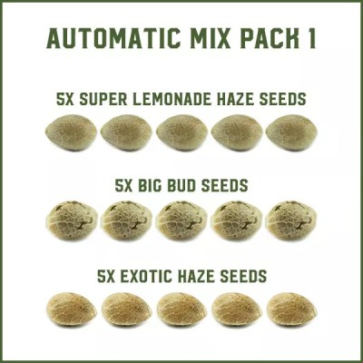 Automatic Mixed Packs