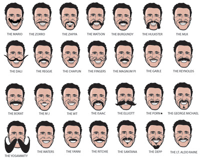 love of the 'stache  the 2011 moustache guide  the city
