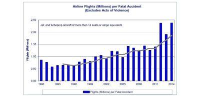 Milions-daparells-seients-accident-FLIGHTGLOBAL_ARAIMA20150325_0180_1