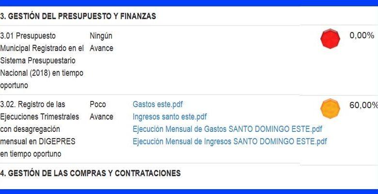 Photo of El ASDE en apuros: no ha podido registrar el Presupuesto del 2018 ¿Cómo le afectará eso?
