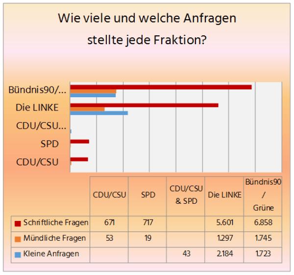 (C) CIVES Redaktionsbüro GmbH 2017