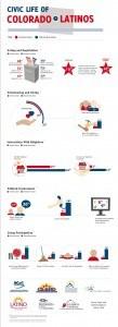 Infographic grahic