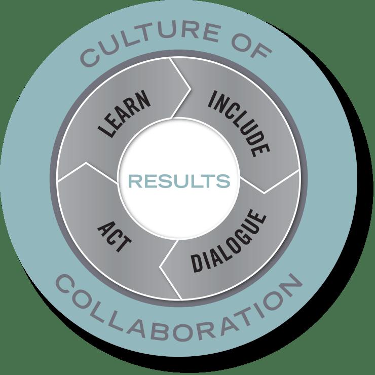 Vision Circle New