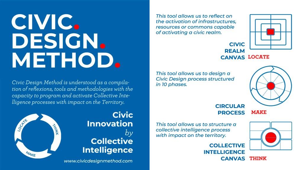 Método de diseño cívico