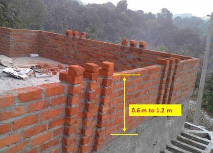 Building Dimension Standard