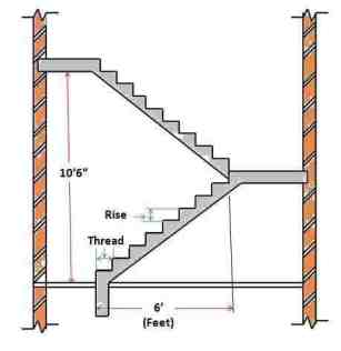 Staircase Riser and Tread  - Design of Staircase Calculation