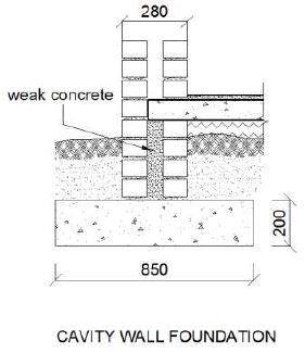 Cavity wall - Construction, Advantages & Disadvantages