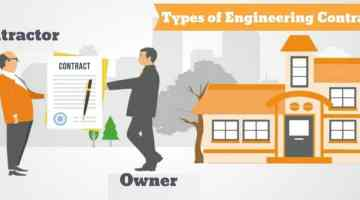 Types of Engineering Contracts