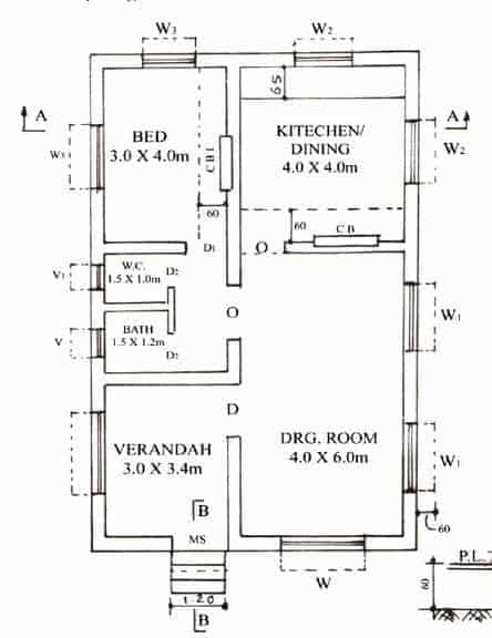 Estimation of a Building with Plan