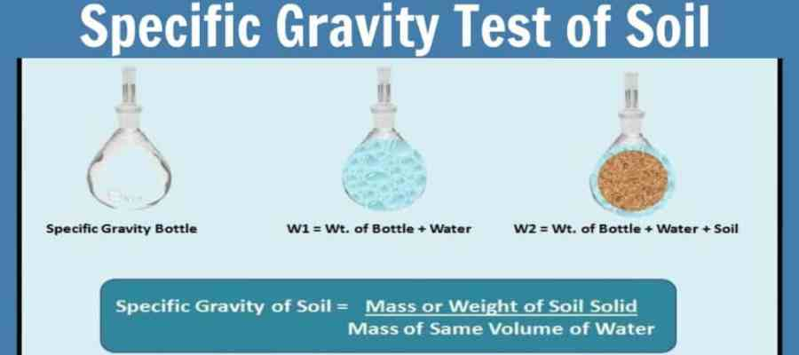 specific gravity of soil