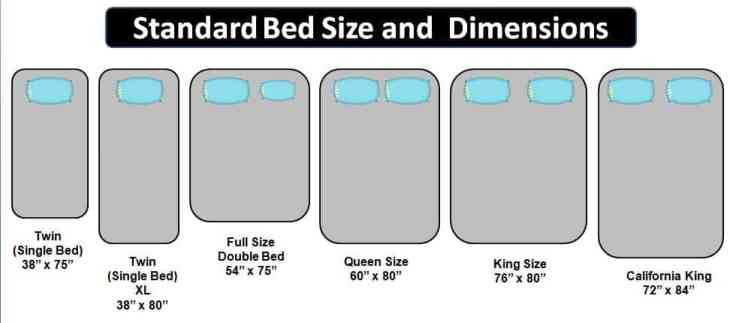 Standard Size of Bed - 10 Types of Furniture in House and Their Standard Size