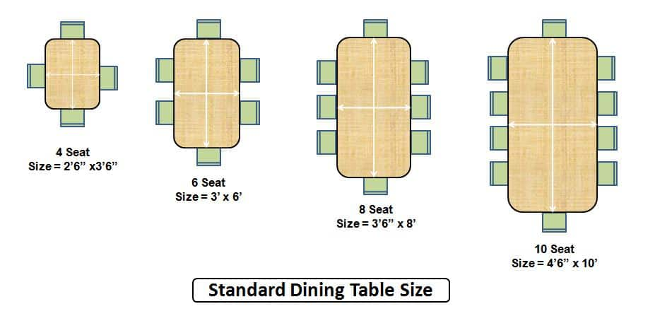 Standard Size of Dining Table - 10 Types of Furniture in House and Their Standard Size