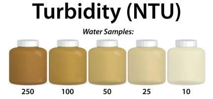 Determination of Turbidity of Water