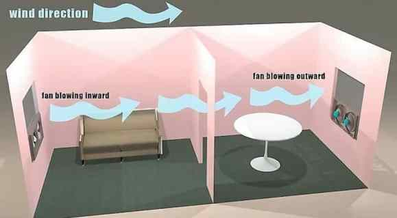 Wind Flow from Window - How to Keep House Cool in Summer Naturally