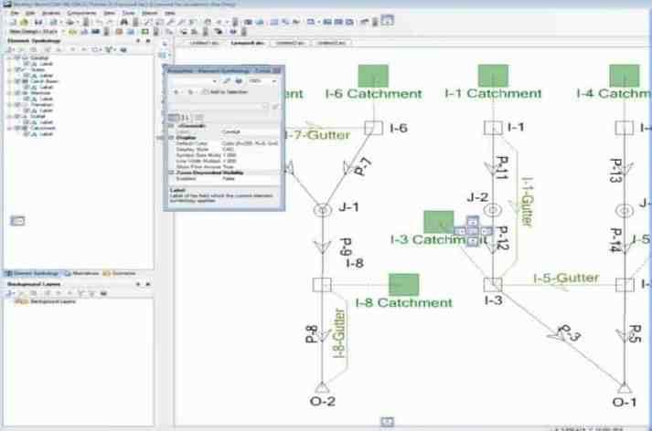 Civil Engineering Software | Software Used In Civil Engineering