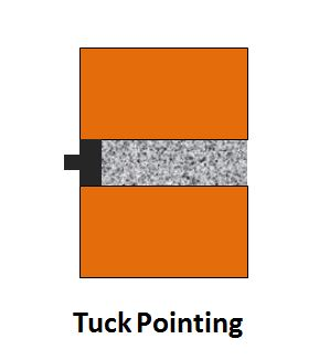 Tuck Pointing