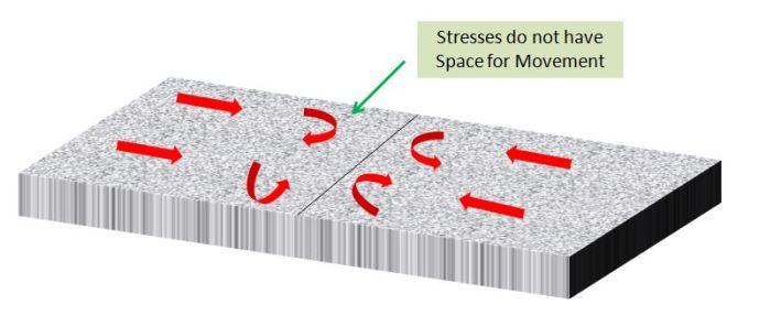 Construction Joints in Concrete