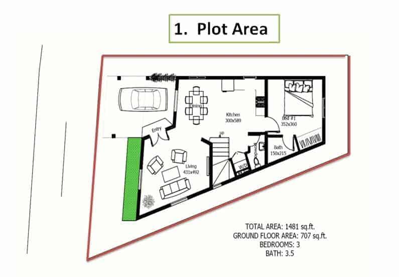plot area, built-up area, and carpet area