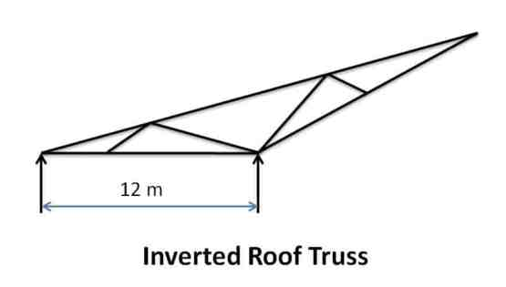 Inverted Roof Truss - Types of Pitched Roof