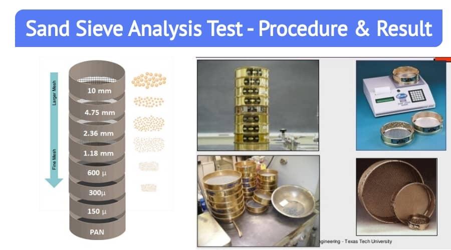 Sieve Analysis Test of Sand