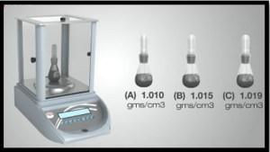 Specific Gravity test of bitumen-20