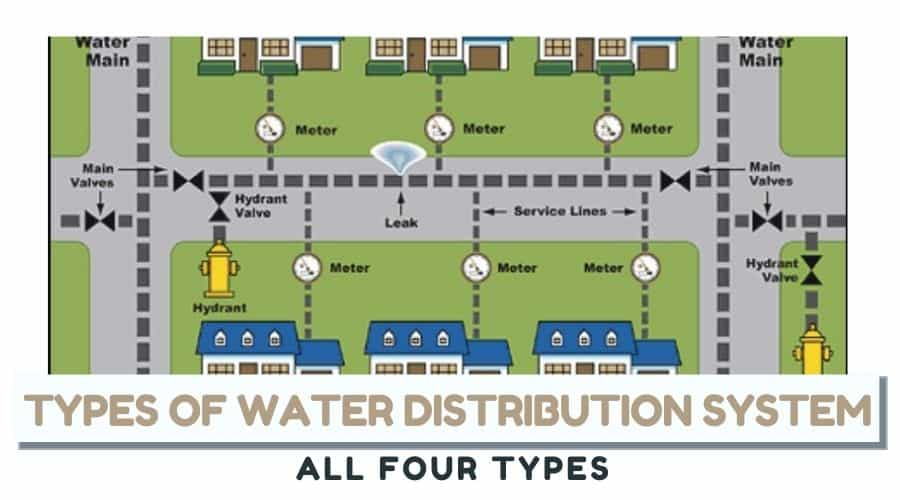 Types of Water Distribution System