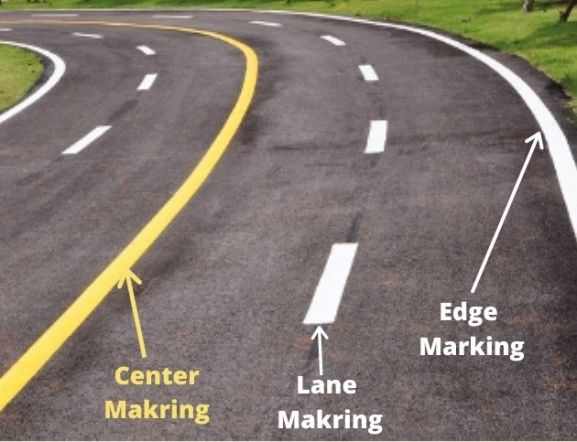 Edge Line Pavement Markings