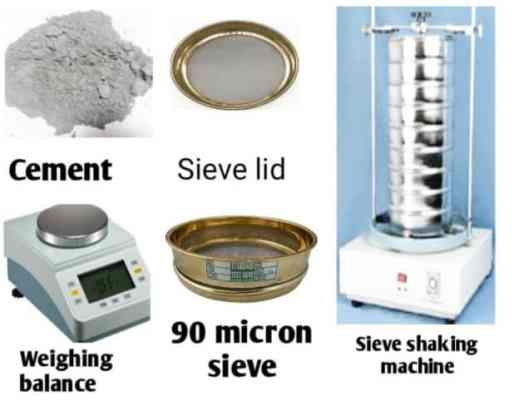 Fineness of Cement Test